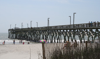 Surfside Beach SC real estate